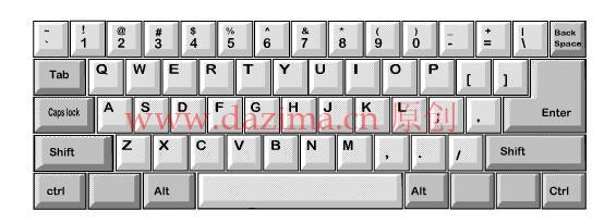使用键盘输入才能让电脑知道你想要做什么