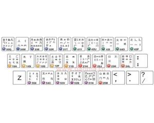 一级简码的输入和注意事项-第4课